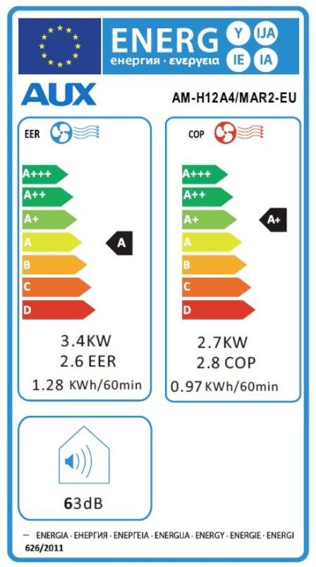 Climatisation mobile pac air air label énergétique